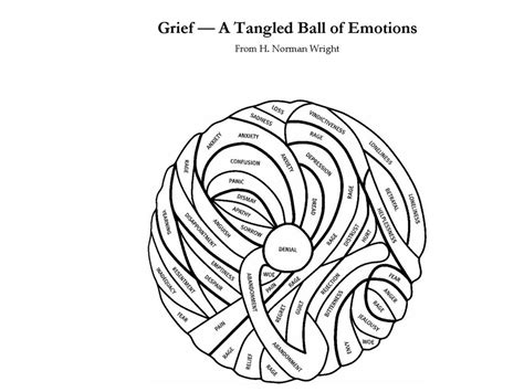 when you grieve from a to z coloring through grief and the alphabet books 1000 images about coping with loss of loved one on