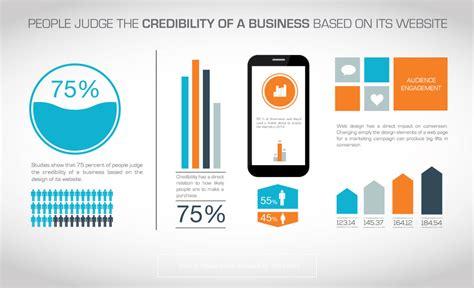 infographics design infographics design