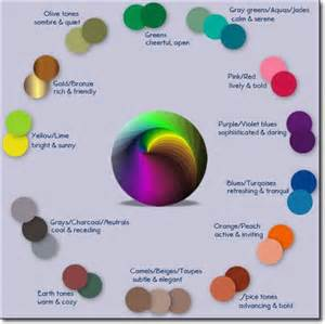 Paint Colors Mood 25 Best Ideas About Mood Color Meanings On