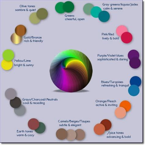 colors and moods chart best 25 mood color meanings ideas on pinterest color meaning chart principle meaning and