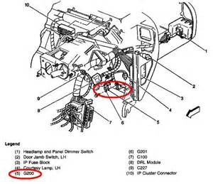 transmission control 2003 chevrolet blazer spare parts catalogs wiring diagram for 2003 chevy trailblazer chevy auto wiring diagram