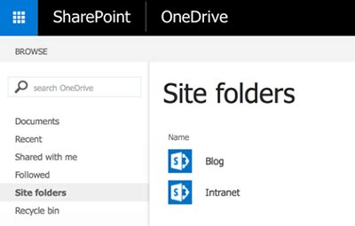 What S New In Sharepoint 2016 Features Overview Sharegate Sharepoint 2016 Site Templates
