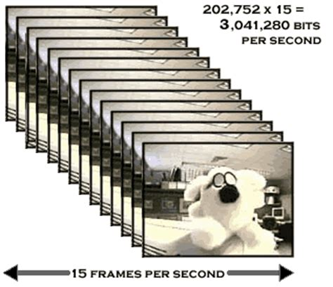 frames per second opinions on frame rate