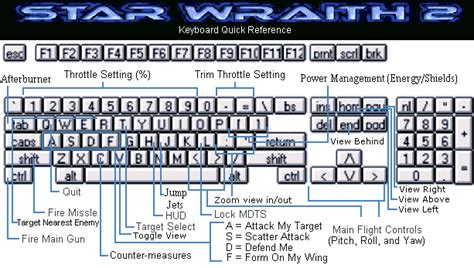 Keyboard Mugen caiman free wraith 2 by shawn starwraith 3d