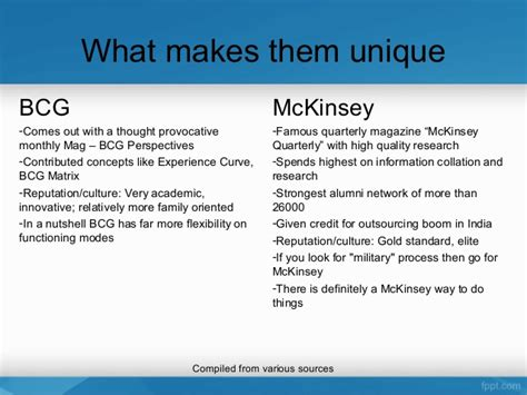 cover letter for bcg bcg versus mckinsey