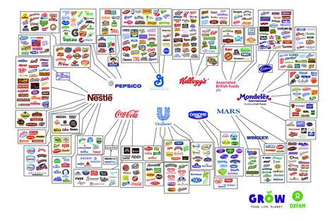 best sheet brands selling multi brand sponsorship the sheet power sponsorship