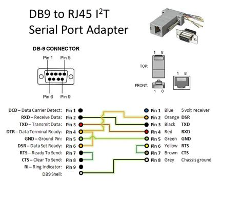usb to serial adapter wiring in addition rj45 usb free