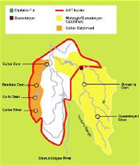 Abc Catchment Detox Play by Catchment Area Water Catchment And The Act On