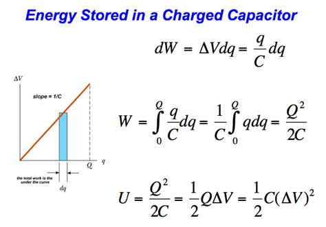 energy stored in a capacitor derivation capacitance