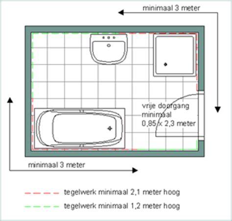 afmetingen wc deur minimale breedte douche
