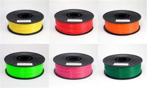 Abs 3d Printer what material should i use for 3d printing 3d printing