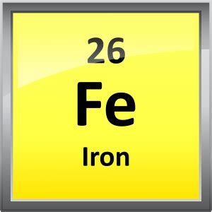 printable periodic table element symbols