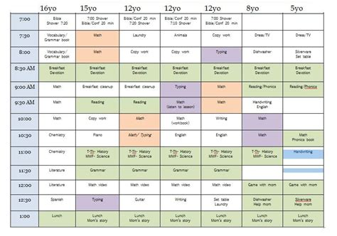 10 unique homeschool schedules organized homeschool
