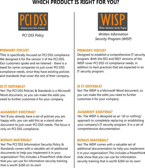 pci compliance security policy template pci dss v3 1 information security policies standards
