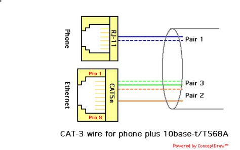 home phone wiring diagram using cat5 cable wiring