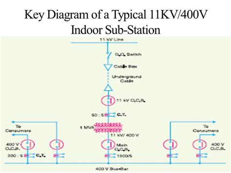 block diagram quiz wiring diagram