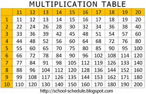 Table multiplication new calendar template site