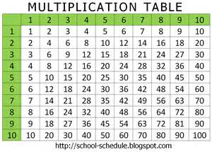 Multiplication Times Table » Home Design 2017