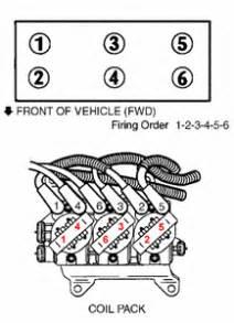 1999 pontiac montana engine diagram spark 1999 get free image about wiring diagram