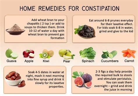 constipation treatments constipation remedies natural home remedies for constipation http bit ly 2fmwswu