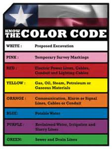 osha safety color codes osha wiring diagram free download