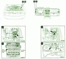 2002 mitsubishi pajero fuse box diagram 2002 get free image about wiring diagram