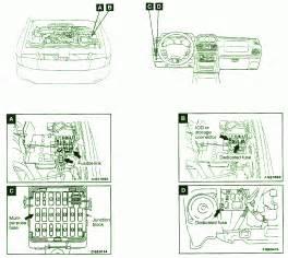 Mitsubishi Pajero Fuse Box Layout 2002 Mitsubishi Pajero Fuse Box Diagram 2002 Get Free