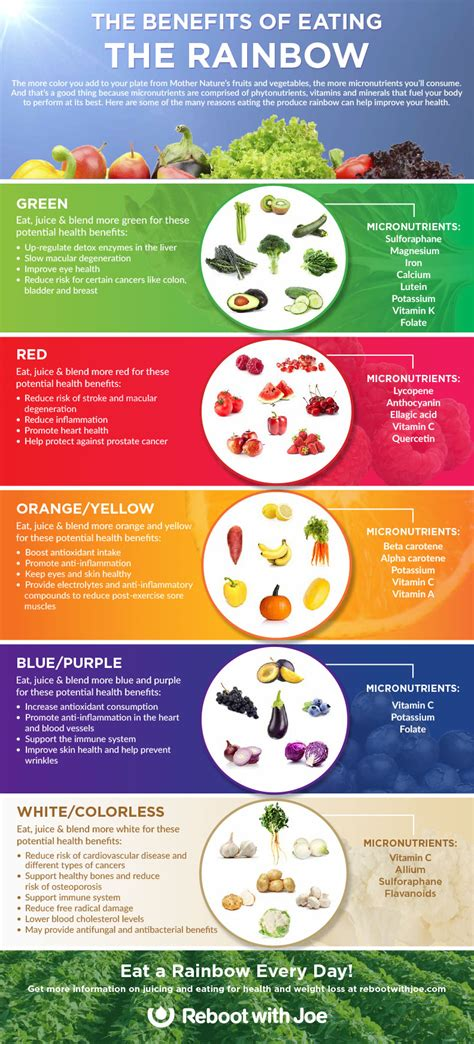 healthy colors the therapy center how healthy eating affects your