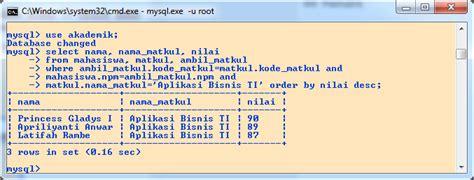 membuat database mysql dari command princess gladys ingrid membuat tabel relasi database