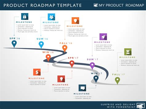 free product roadmap template powerpoint eight phase software planning timeline roadmap powerpoint