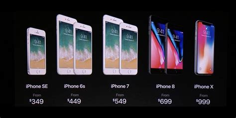 iphone x starting price will hit equivalent of 1300 in the most expensive countries 9to5mac