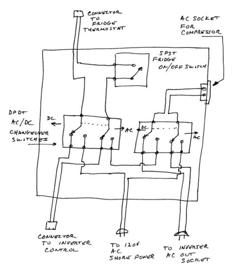 fridge thermostat wiring diagram thermostat wiring