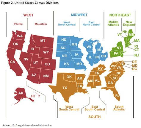 map us census regions analysis of the impacts of the clean power plan energy