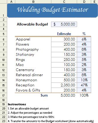 wedding budget breakdown 15000 free wedding budget worksheet printable and easy to use