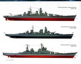 russian battle cruisers worldofwarships
