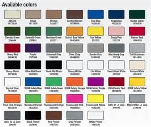 Rust Oleum Spray Paint Color Chart » Home Design 2017