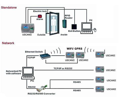 centurylink dsl wiring diagram directv wiring diagram