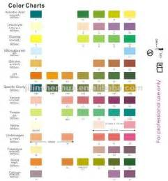 color results urine dipstick color chart pictures to pin on