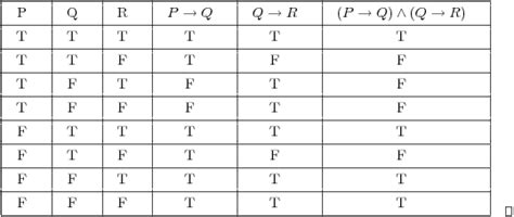 P Q R Table by Tables Tautologies And Logical Equivalence