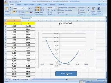 Tutorial Excel Grafici   macro vba excel grafici di funzioni matematiche youtube