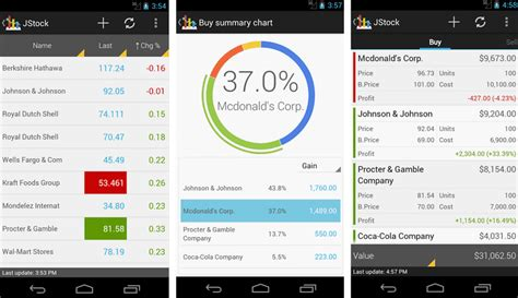 best stock app android the best stock market apps for android