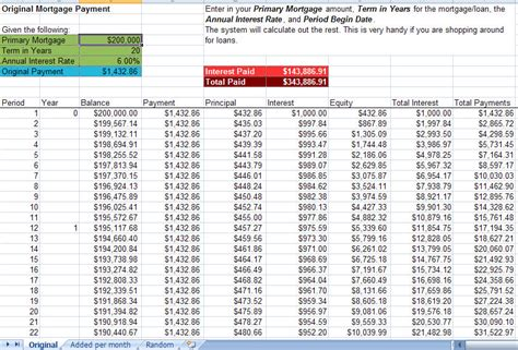 Excel Mortgage Calculator Template by Excel Monthly Payment Template Printable Monthly