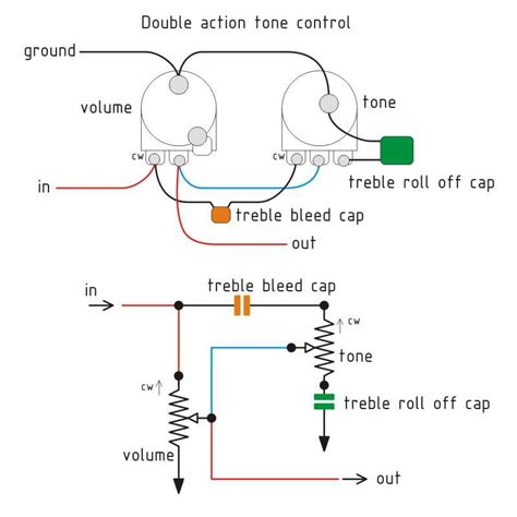 treble bleed wiring diagram 27 wiring diagram images