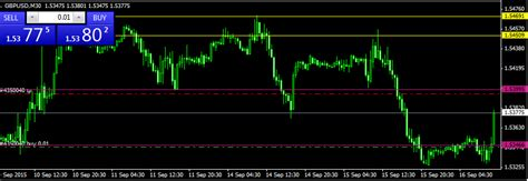 forex trading tutorial in nigeria forex pairs trading time forex trading forums in nigeria