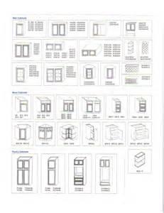 Standard Kitchen Cabinet Dimensions Us » Home Design 2017