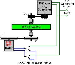 pcb layout designer jobs ottawa free energy generater ace energy