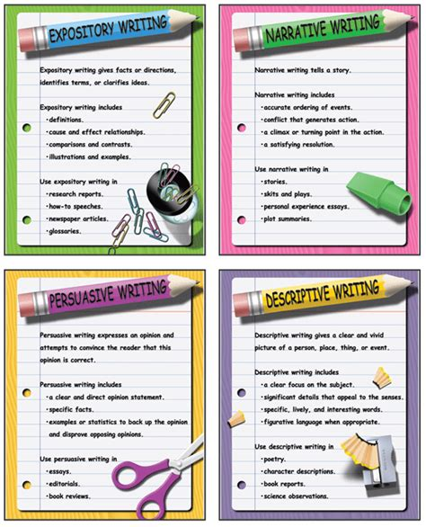 styles of writing papers miss mccombie s home page types of writing