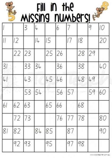 hundreds chart printable fill in 10 best images of 100 chart fill in number 100 chart