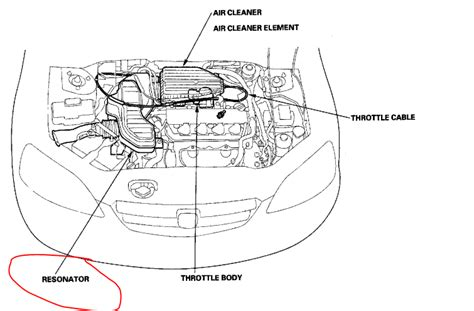 diagram 2008 honda civic starter location diagram free