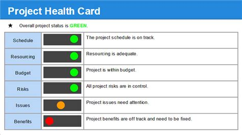 update cards template project status report template free project management